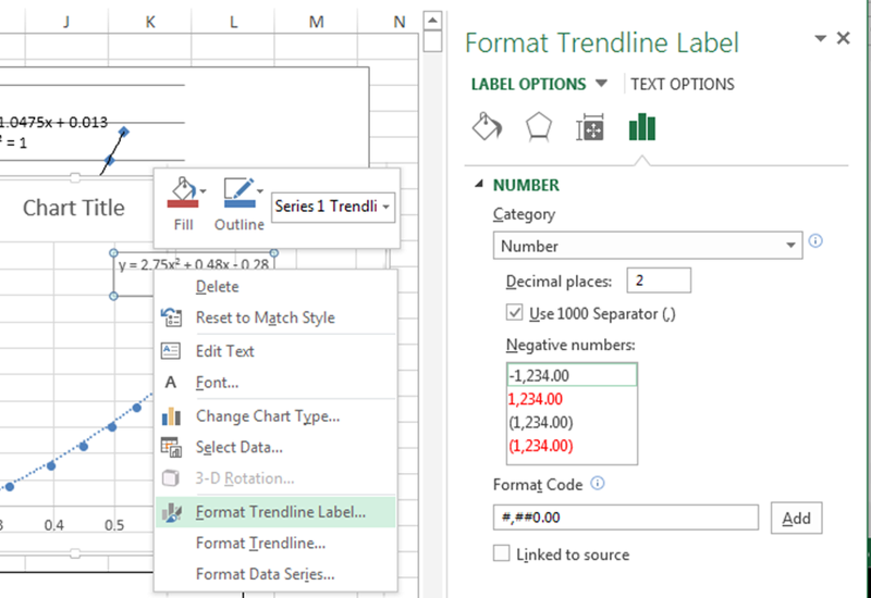 The Trendline Format Dialog, accessed by right-clicking on the trendline equation.